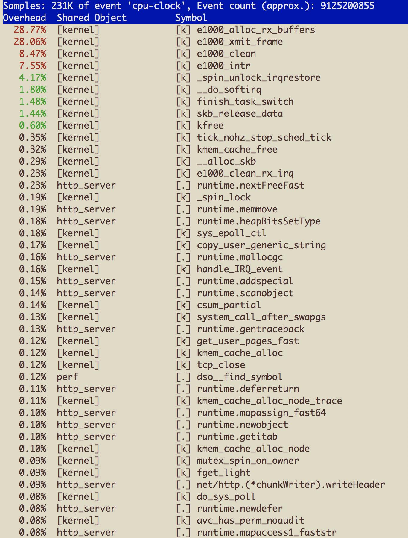 iptables 1.4.7